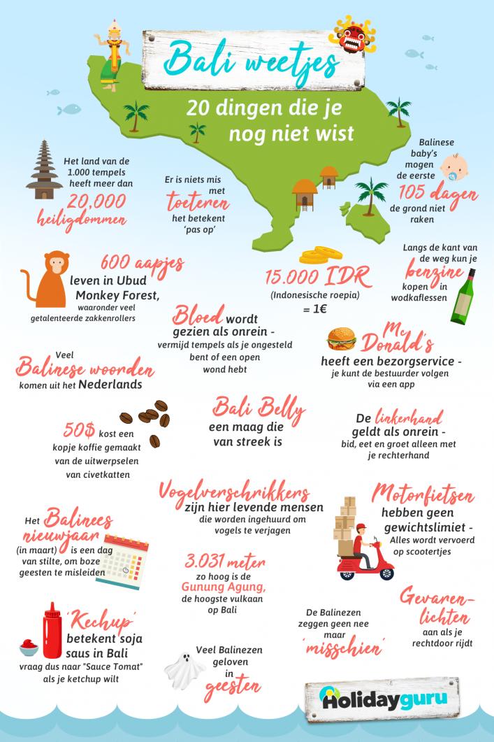 20 weetjes over Bali