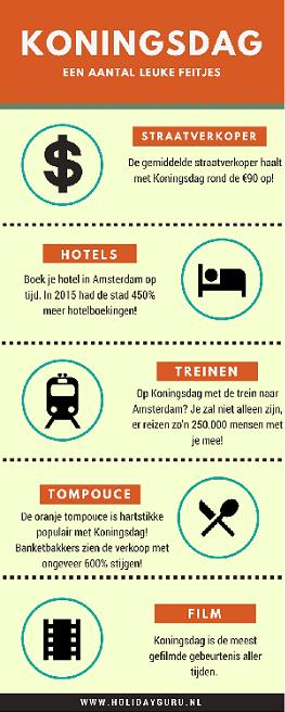 Infographic Koningsdag