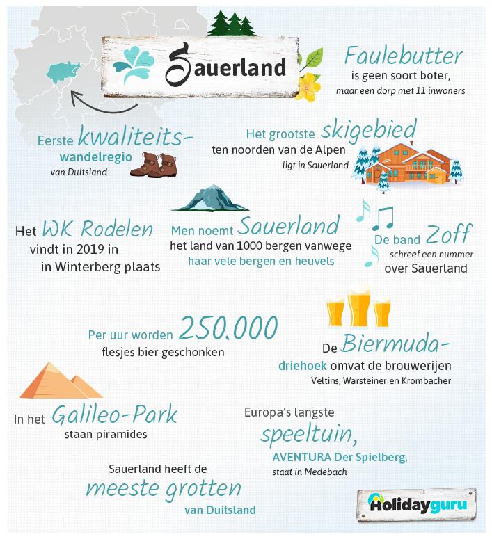 Sauerland infographic